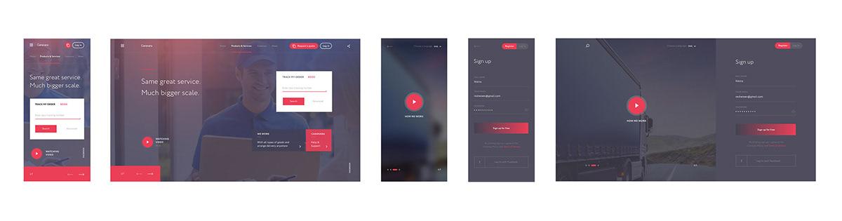 diseño web responsive tendencias 2019